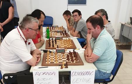 Drugo kolo šahovske Premijer lige: Favoriti po planu