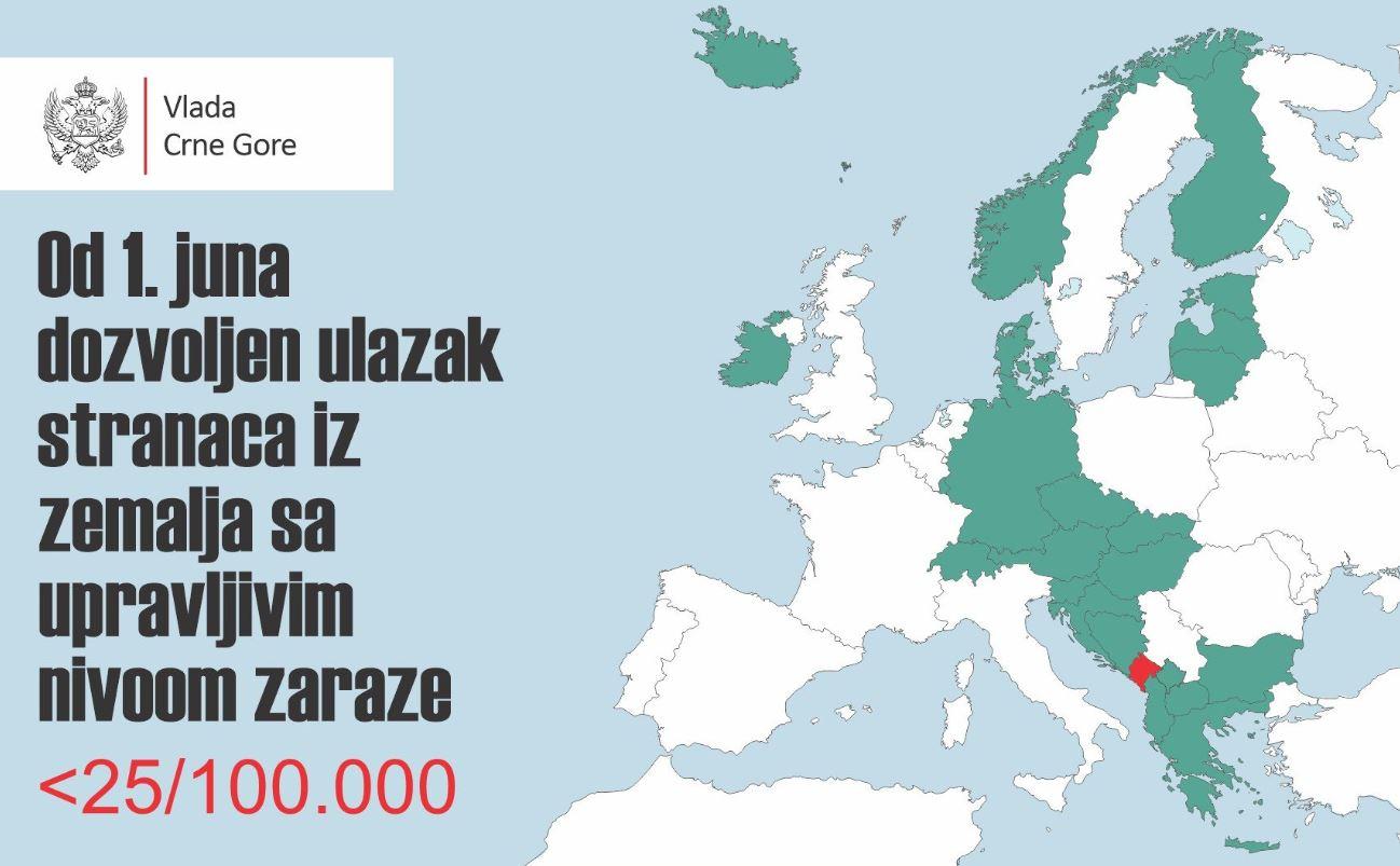 Zasijedalo NKT: Od ponedjeljka u Crnu Goru mogu državljani 26 zemalja!