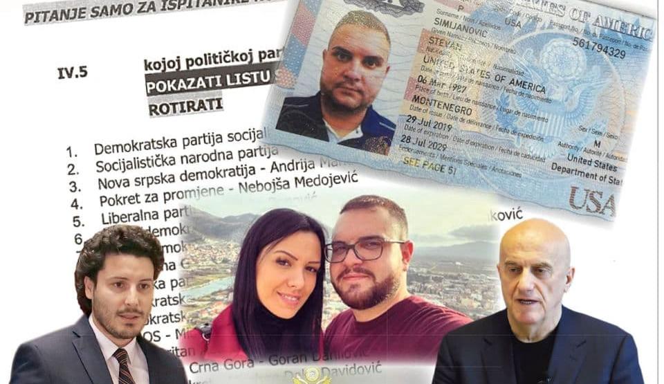 Dvostruka uloga Stevana Simijanovića u Crnoj Gori: Špijun koji je povezao Abazovića i Davidovića