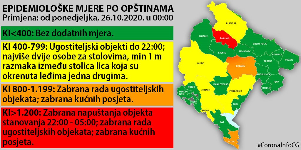 Ublažene mjere: Otvaraju se škole u Nikšiću i Pljevljima