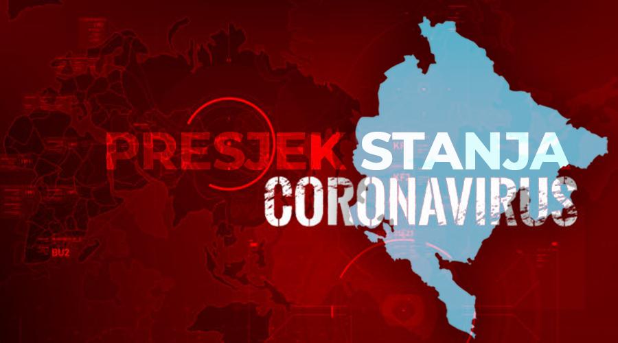 Presjek stanja u CG: Još dva potvrđena slučaja koronavirusa, ukupno 84