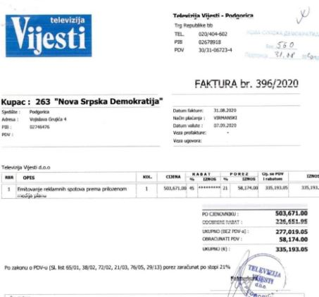 Fakture potvrdile navode Kneževića da je koncern Vijesti od Srba dobio pola miliona za kampanju