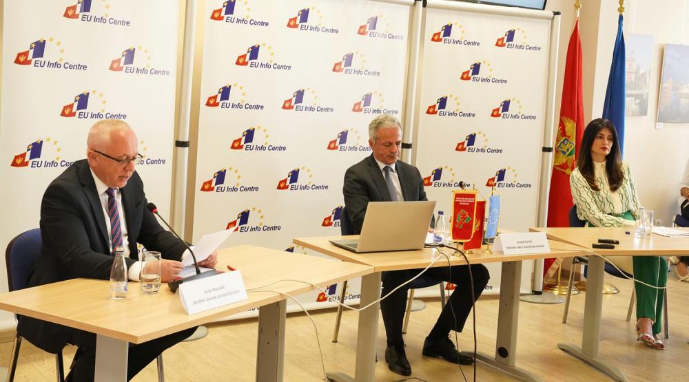 ZZZ: Preko 1,5 miliona eura za zapošljavanje, omogućeno otvaranje 200 novih radnih mjesta