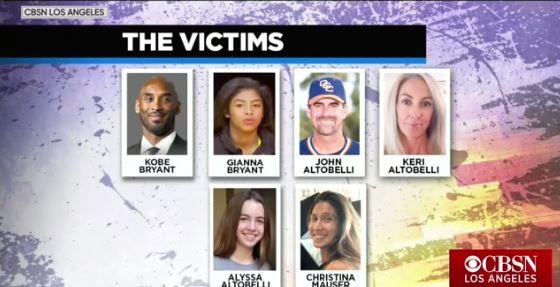 Ovo su ostale žrtve nesreće u kojoj je poginuo Kobi Brajant