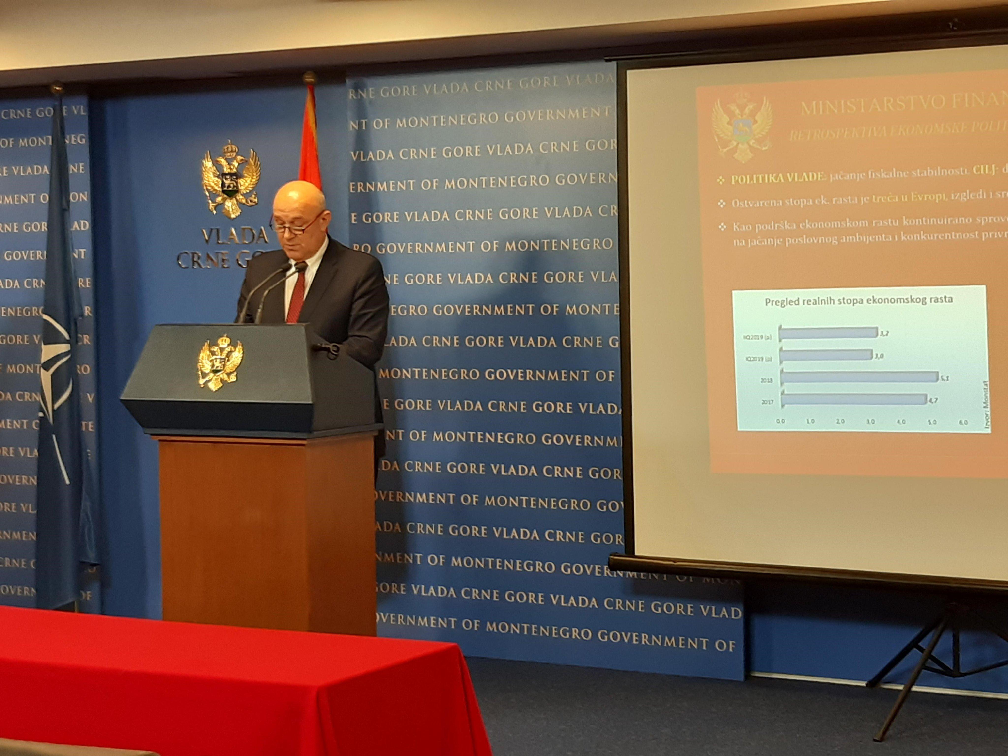 Budžet za 2020: Za Montenegro Airlines 21 milion eura