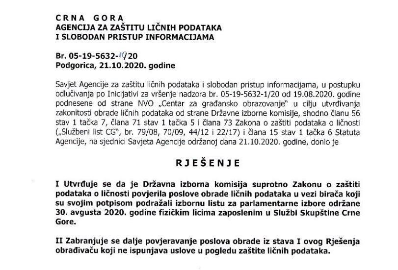 CGO: AZLP potvrdila navode CGO-a da DIK krši zakon